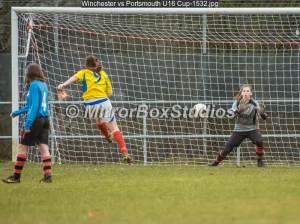 Winchester vs Portsmouth U16 Cup-1532